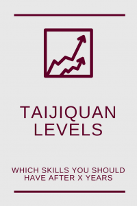 Taijiquan levels after x years