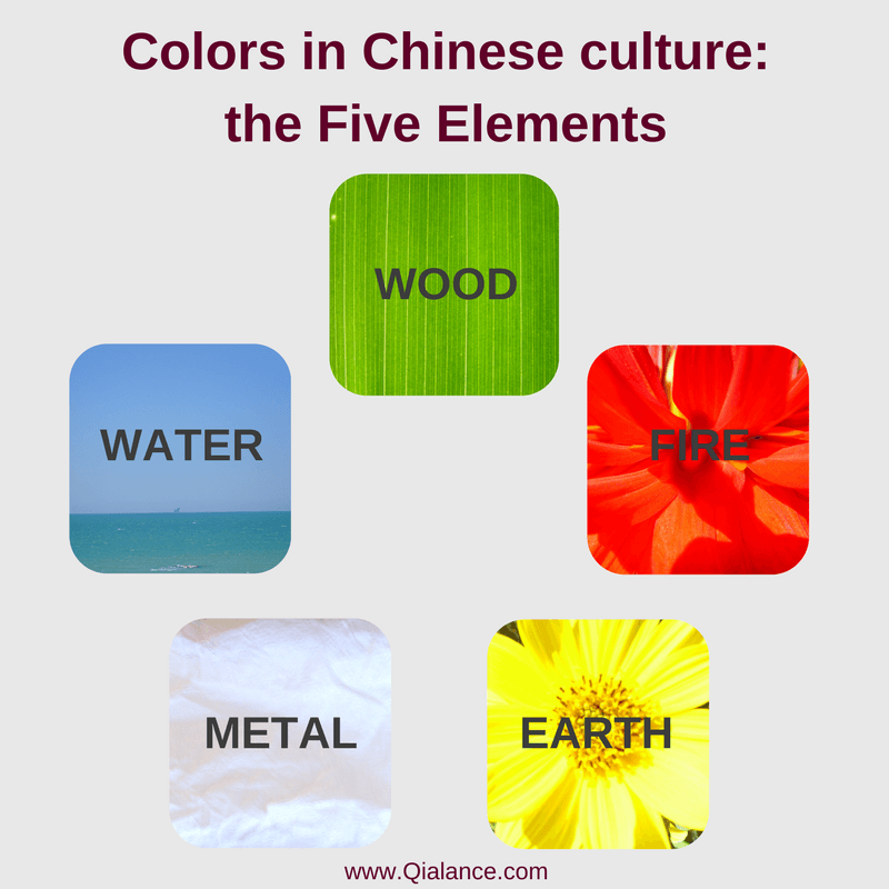 Colors In Chinese Culture And The Five Elements
