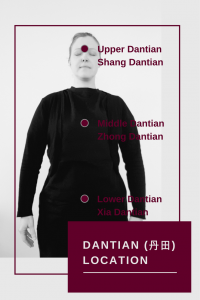 where is Dantian? Location of upper Dantian, middle Dantian and lower Dantian