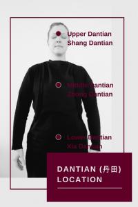 where is Dantian? Location of upper Dantian, middle Dantian and lower Dantian